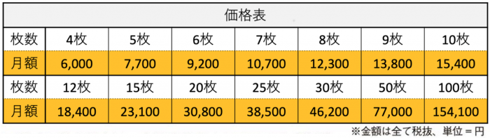TOPping Board Price